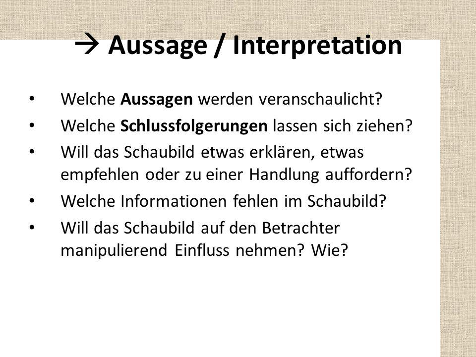  Aussage / Interpretation
