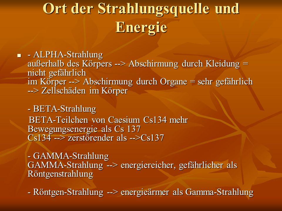 Ort der Strahlungsquelle und Energie