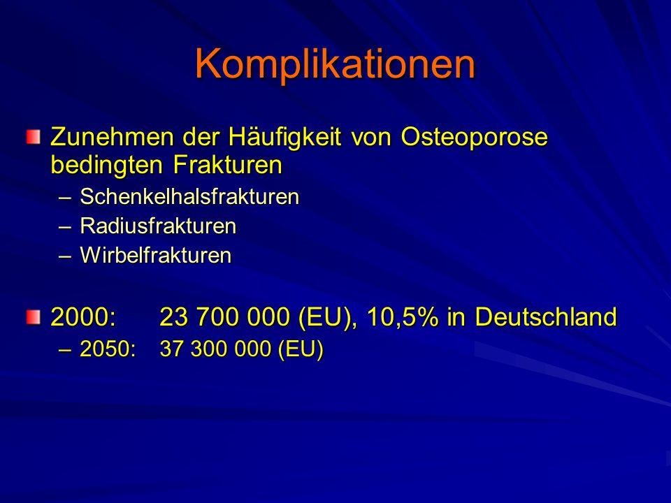 Komplikationen Zunehmen der Häufigkeit von Osteoporose bedingten Frakturen. Schenkelhalsfrakturen.