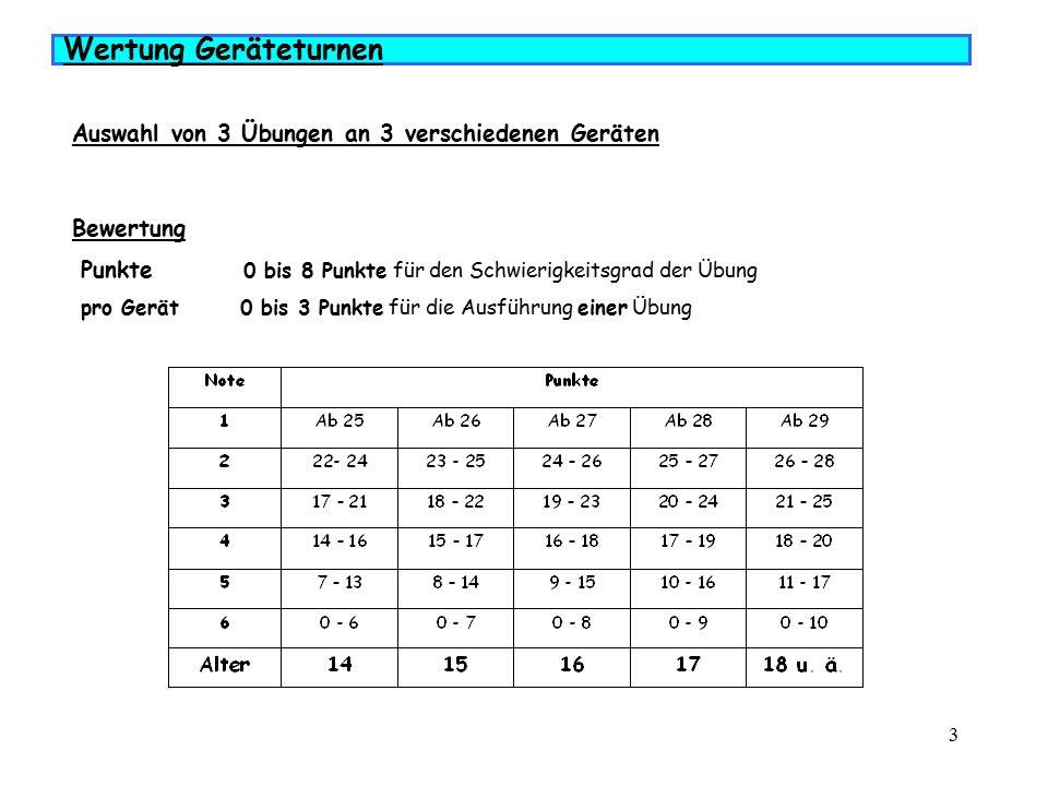 Wertung Geräteturnen Auswahl von 3 Übungen an 3 verschiedenen Geräten
