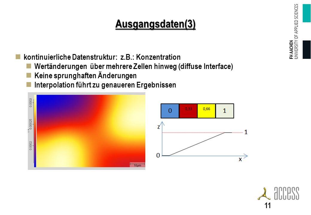 Ausgangsdaten(3) kontinuierliche Datenstruktur: z.B.: Konzentration