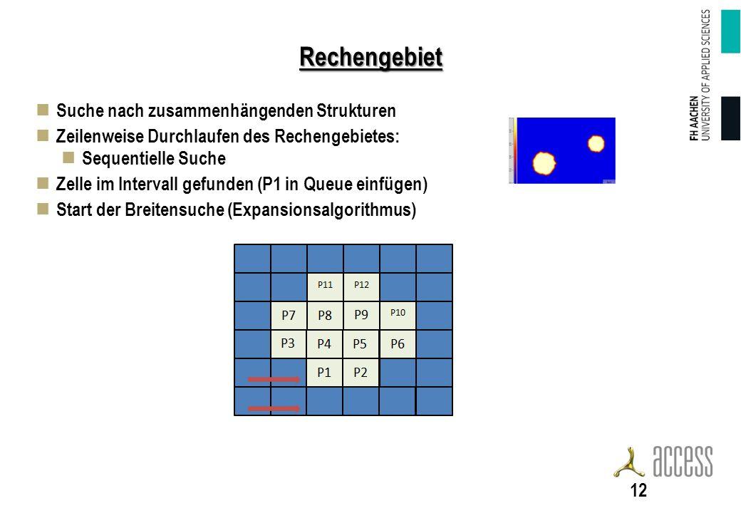 Rechengebiet Suche nach zusammenhängenden Strukturen