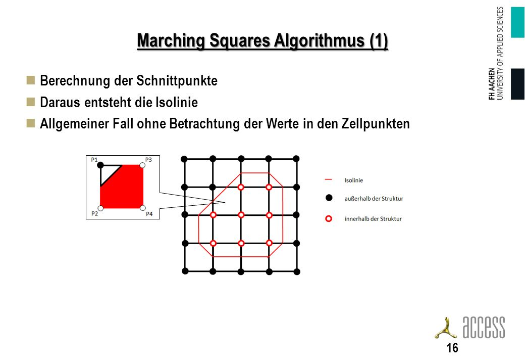 Marching Squares Algorithmus (1)