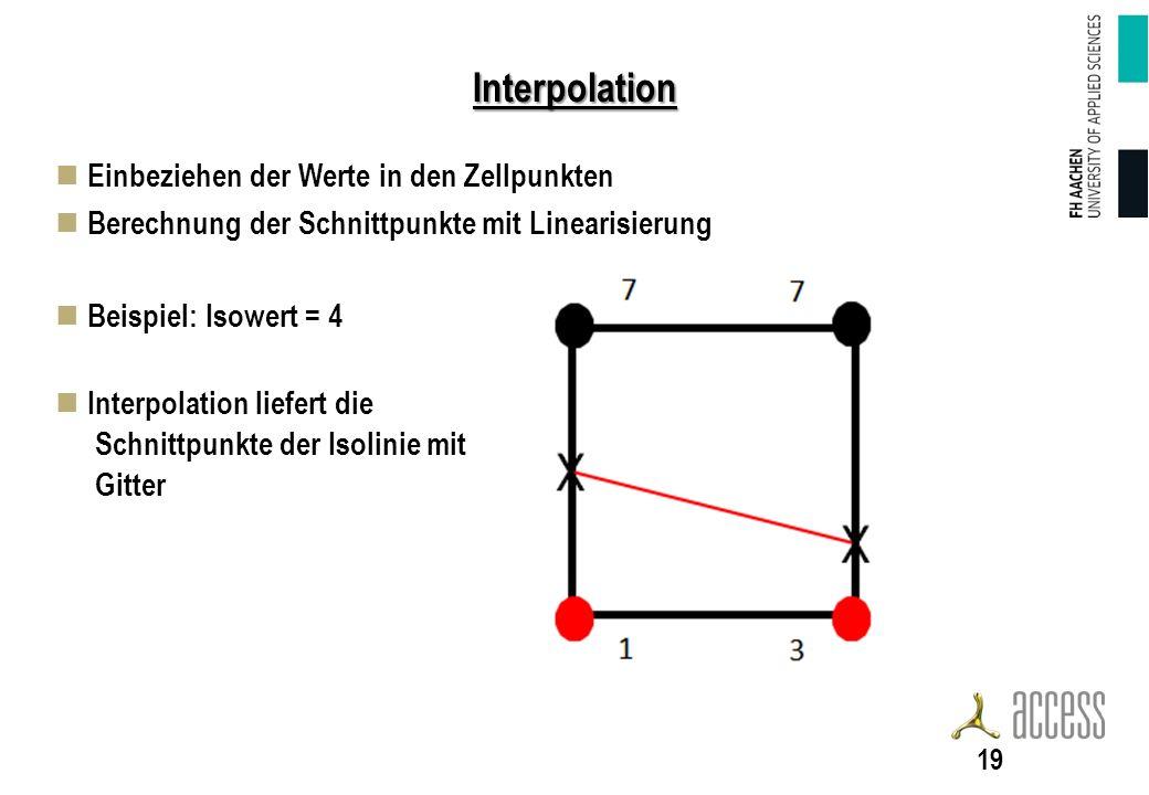 Interpolation Einbeziehen der Werte in den Zellpunkten