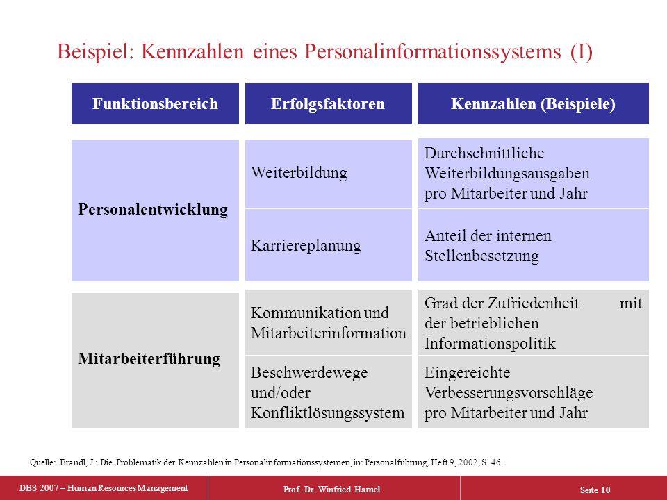 Beispiel: Kennzahlen eines Personalinformationssystems (I)
