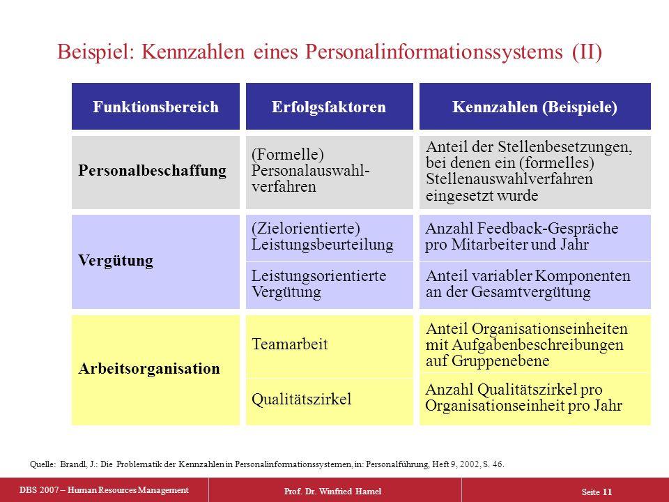 Beispiel: Kennzahlen eines Personalinformationssystems (II)