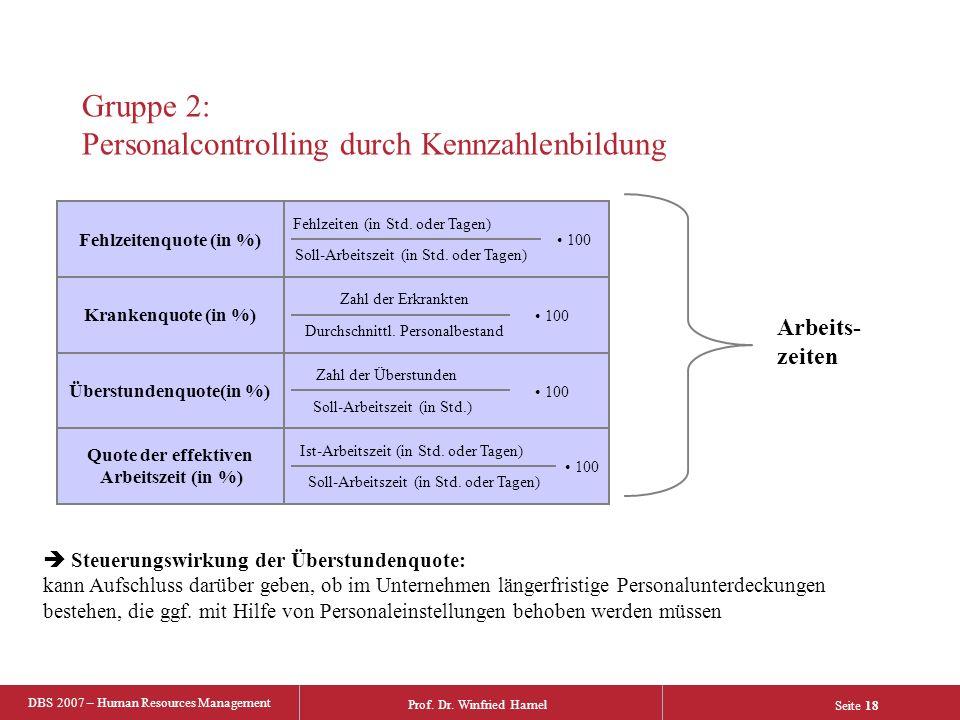 Gruppe 2: Personalcontrolling durch Kennzahlenbildung