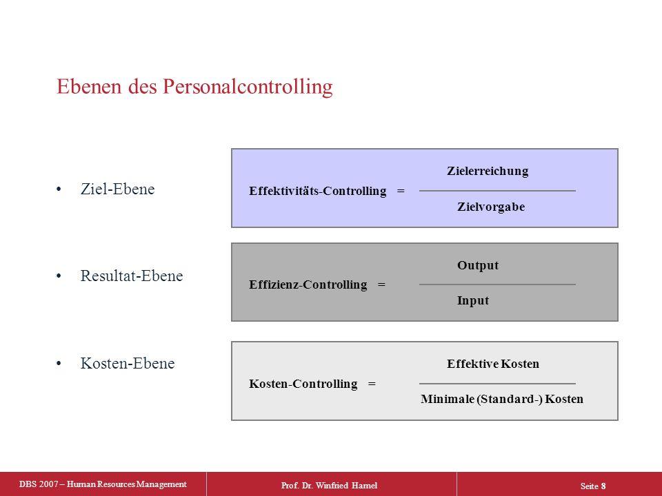 Ebenen des Personalcontrolling