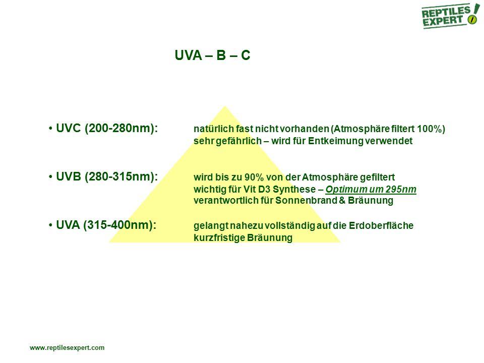 UVA – B – C UVC (200-280nm): natürlich fast nicht vorhanden (Atmosphäre filtert 100%) sehr gefährlich – wird für Entkeimung verwendet.