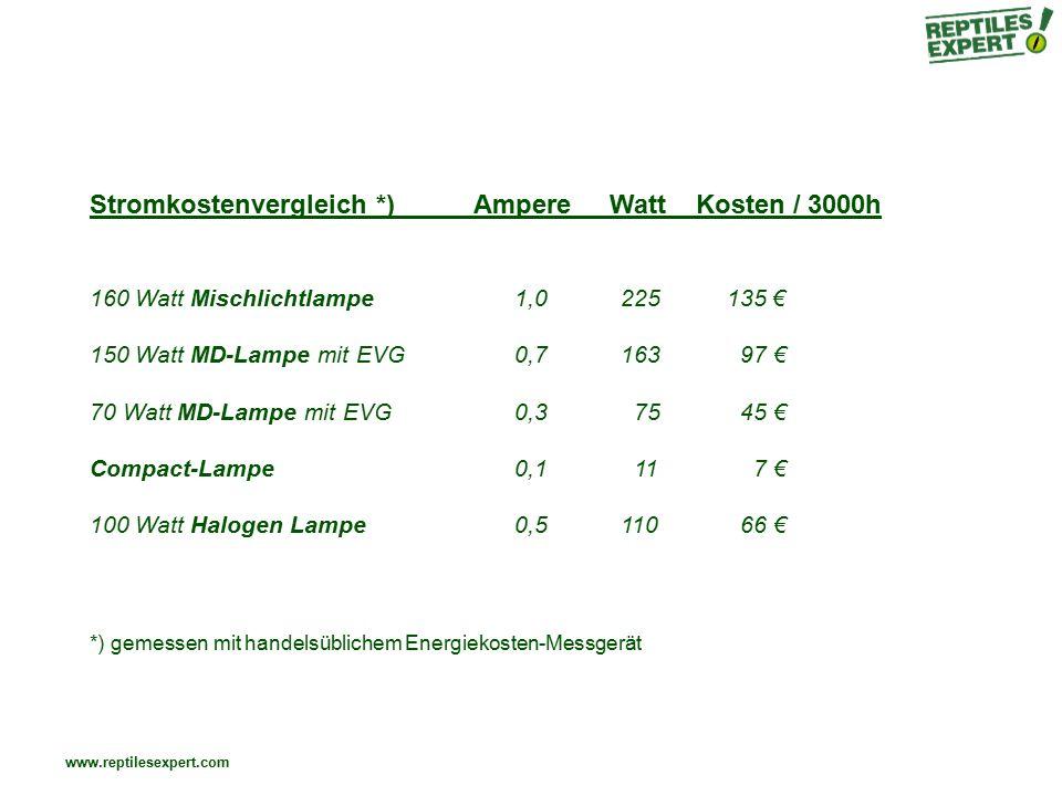 Stromkostenvergleich *) Ampere Watt Kosten / 3000h