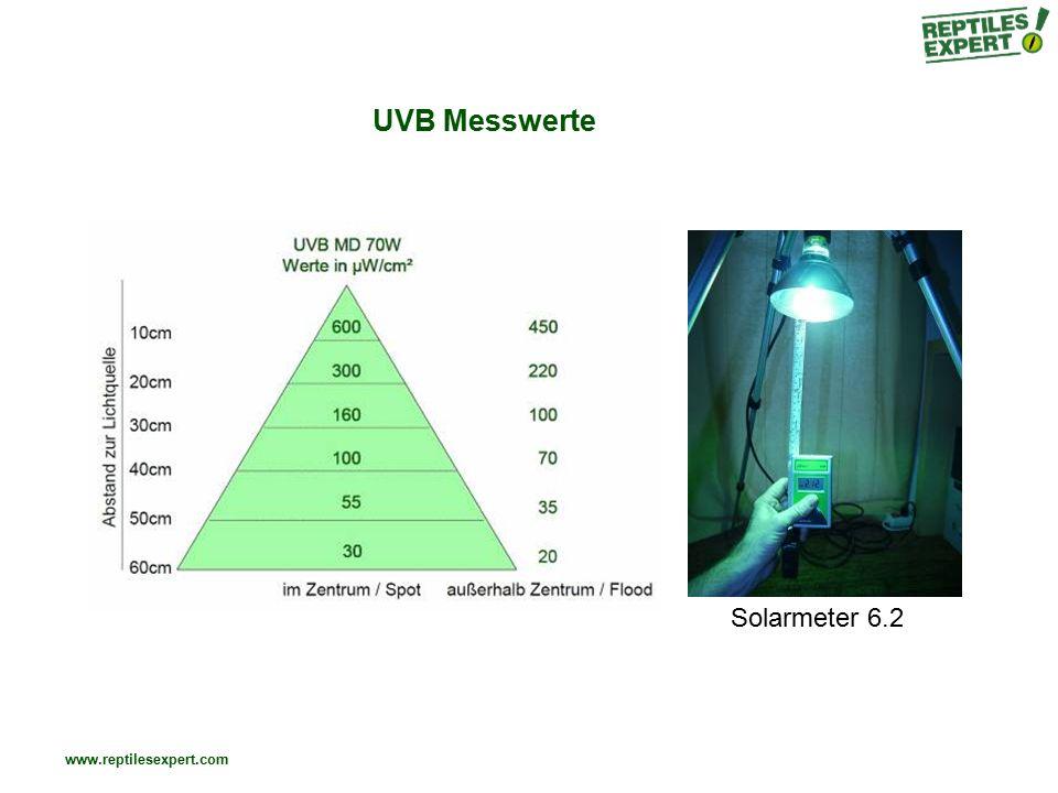 UVB Messwerte Solarmeter 6.2