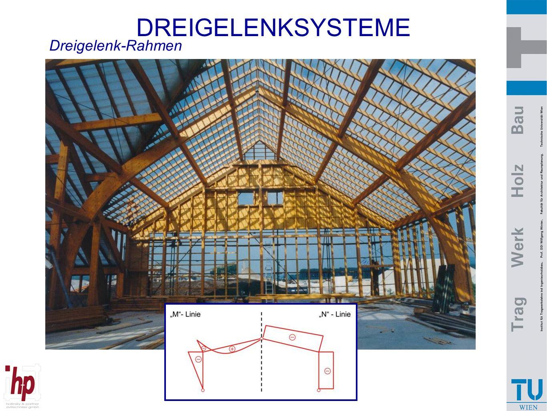 DREIGELENKSYSTEME Dreigelenk-Rahmen