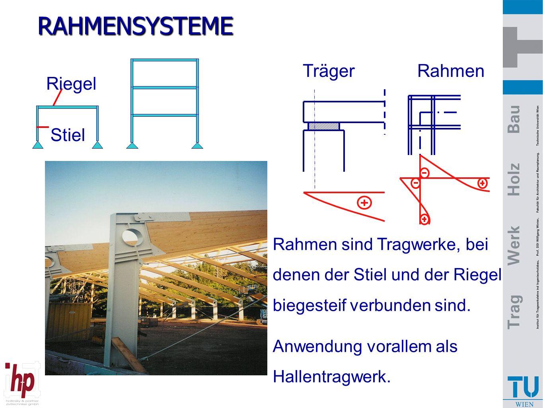 RAHMENSYSTEME Träger Rahmen Riegel Stiel