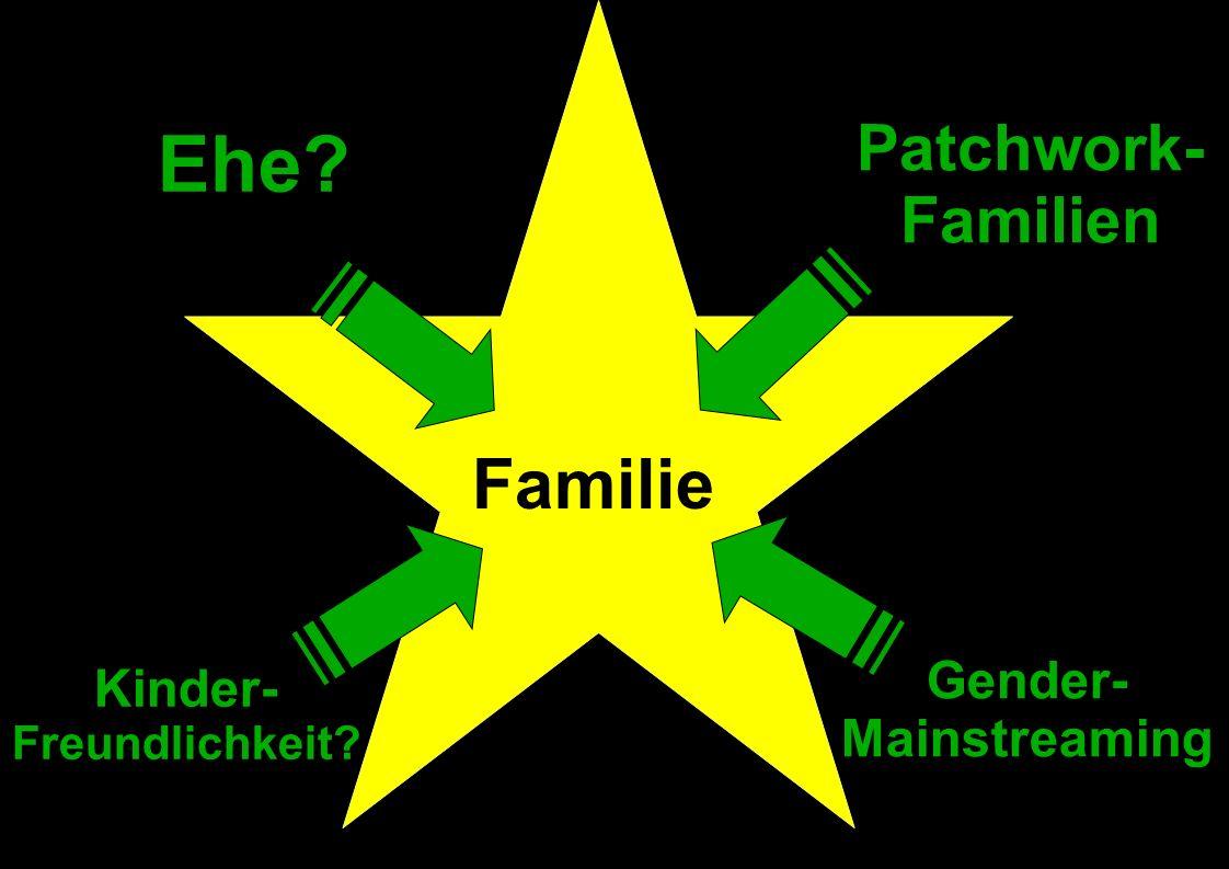 Gender-Mainstreaming Kinder-Freundlichkeit