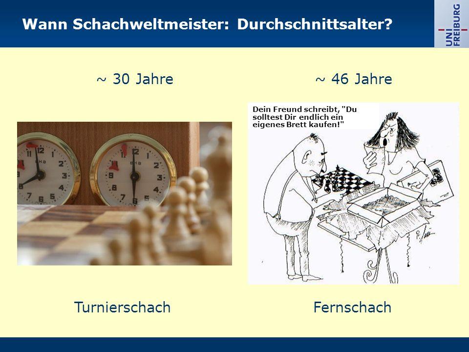 Wann Schachweltmeister: Durchschnittsalter