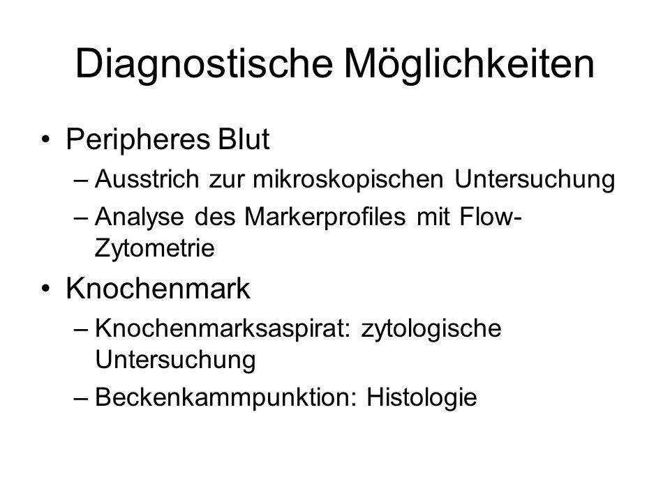 Diagnostische Möglichkeiten