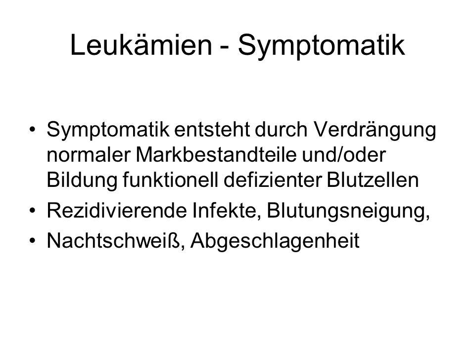 Leukämien - Symptomatik