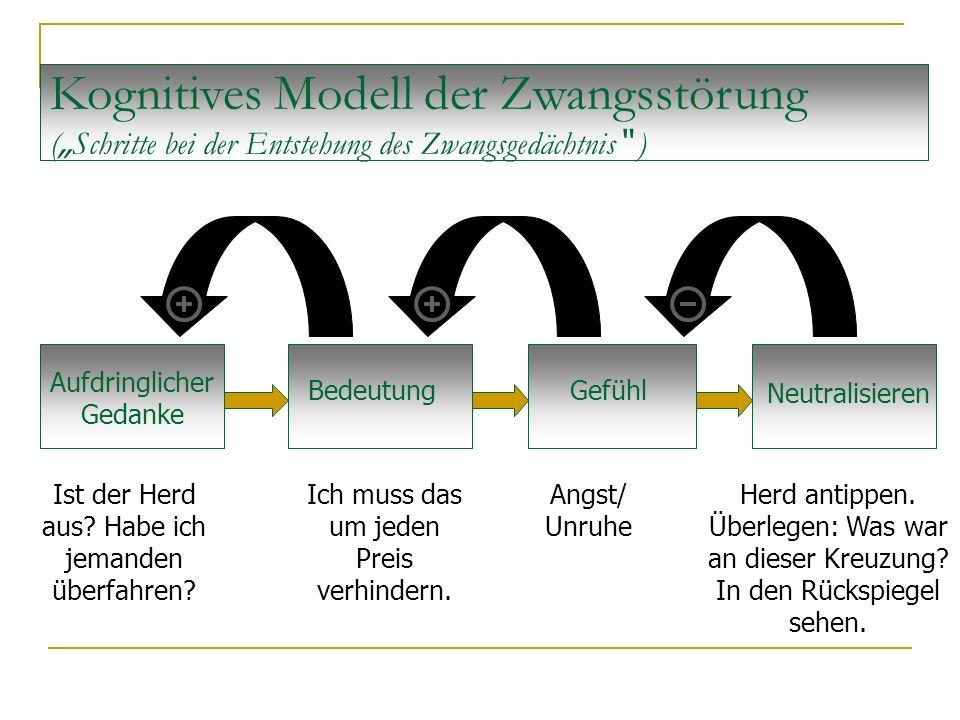"Kognitives Modell der Zwangsstörung (""Schritte bei der Entstehung des Zwangsgedächtnis )"