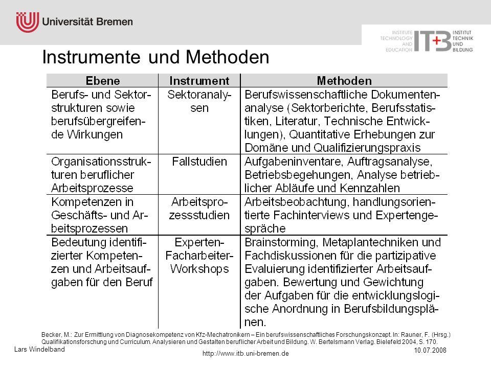 Instrumente und Methoden