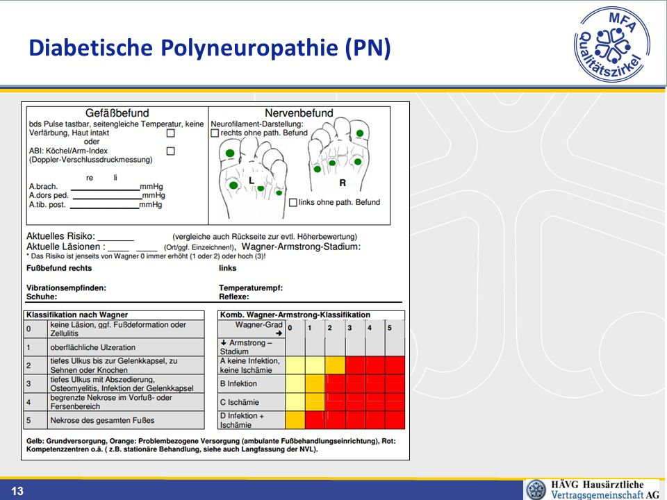 Diabetische Polyneuropathie (PN)