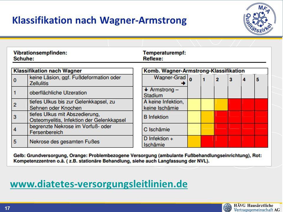 Klassifikation nach Wagner-Armstrong