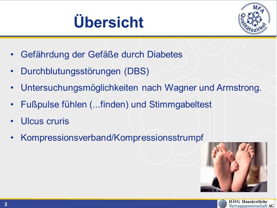 Übersicht Gefährdung der Gefäße durch Diabetes