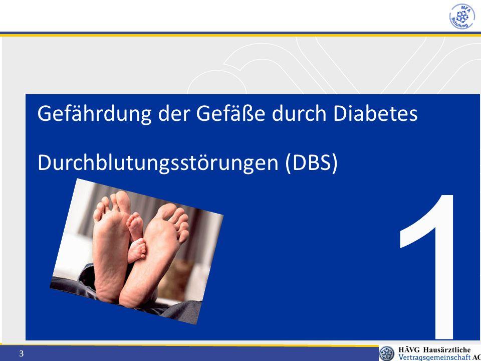 Gefährdung der Gefäße durch Diabetes