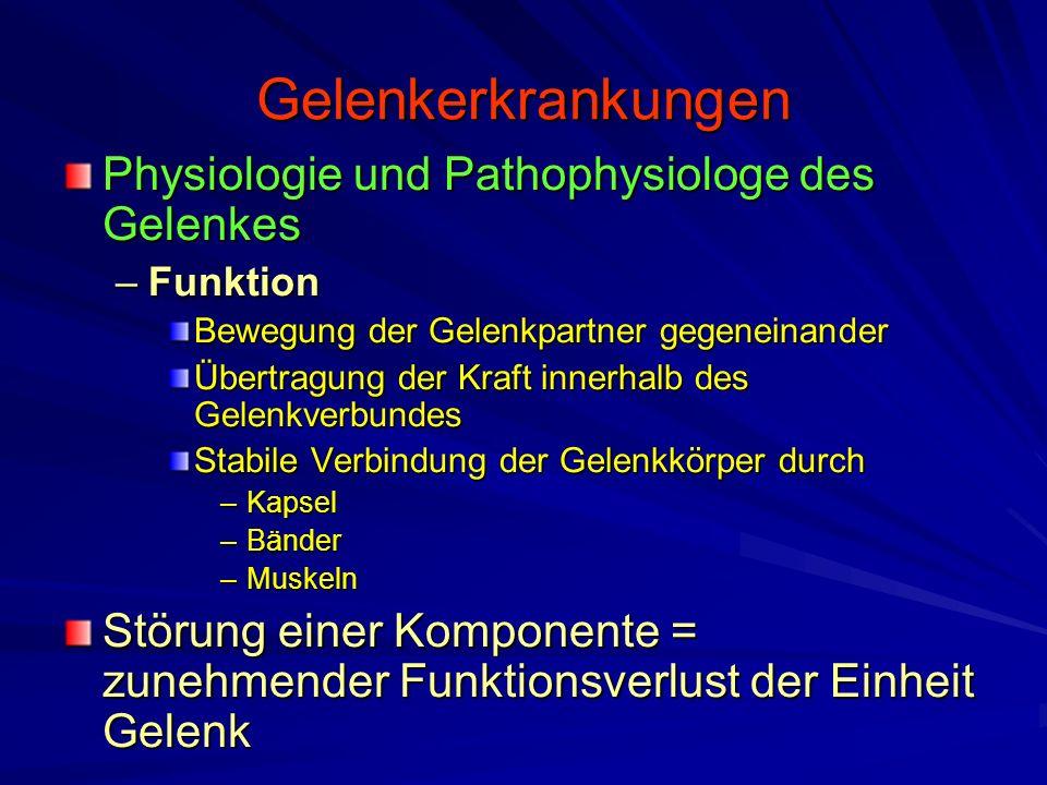 Gelenkerkrankungen Physiologie und Pathophysiologe des Gelenkes