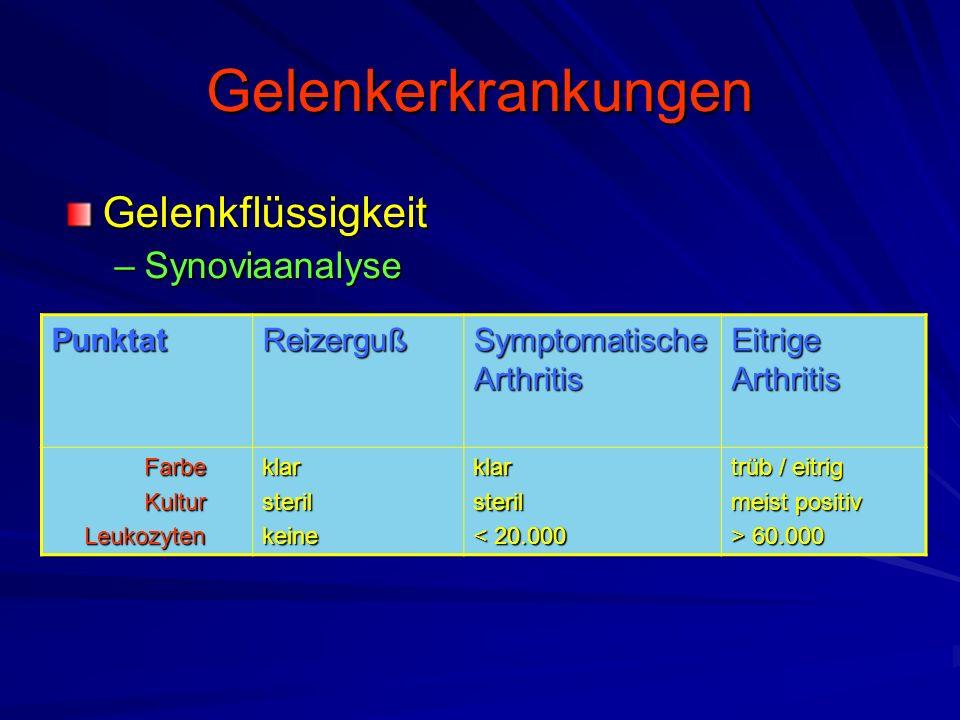Gelenkerkrankungen Gelenkflüssigkeit Synoviaanalyse Punktat Reizerguß