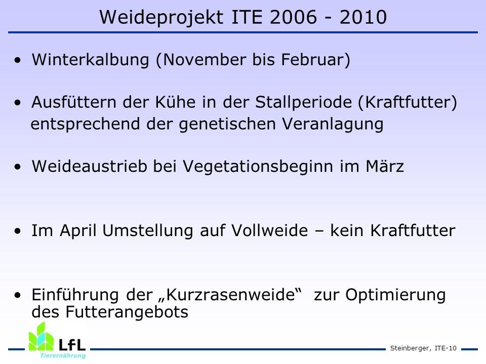 Weideprojekt ITE 2006 - 2010 Winterkalbung (November bis Februar)