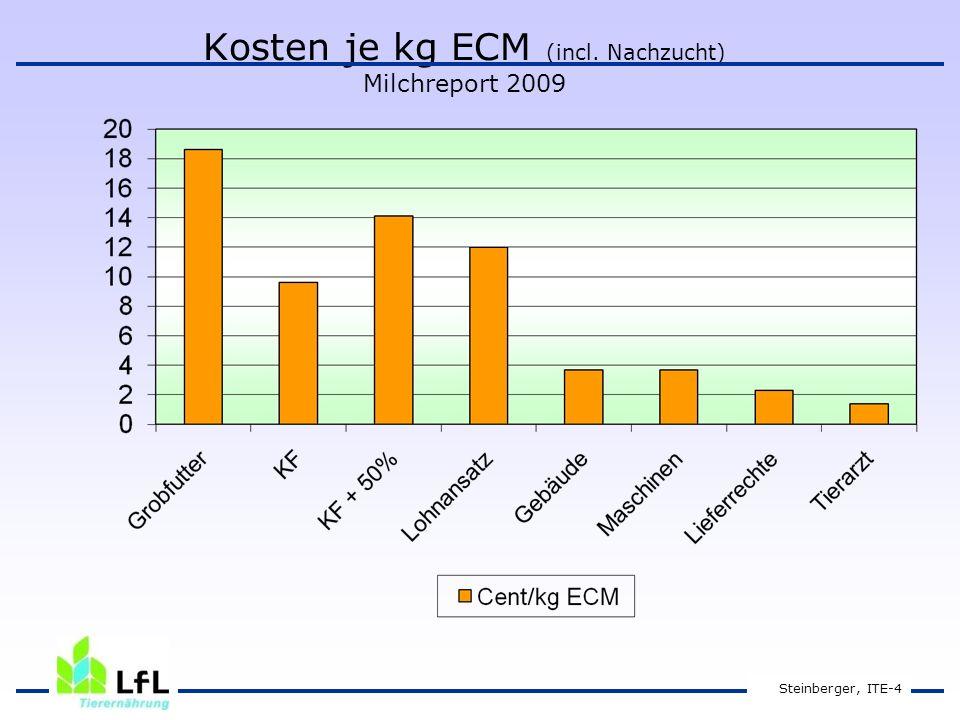 Kosten je kg ECM (incl. Nachzucht) Milchreport 2009