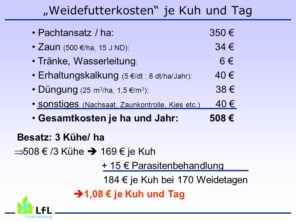 """""""Weidefutterkosten je Kuh und Tag"""