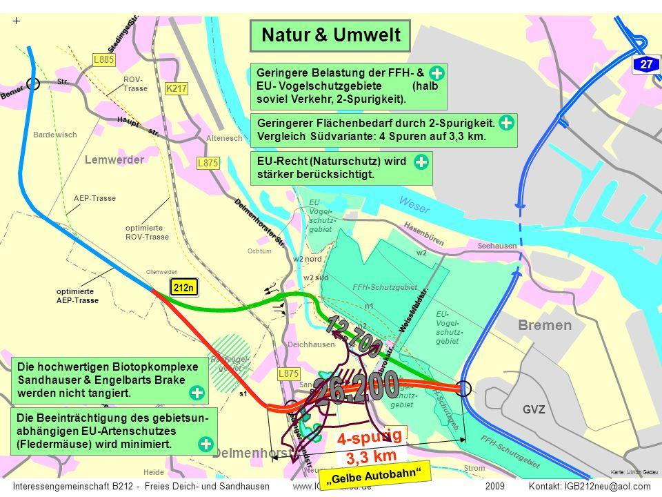 12.700 26.200 Natur & Umwelt 4-spurig 3,3 km Bremen Delmenhorst 27