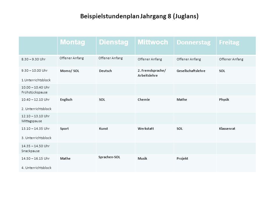 Beispielstundenplan Jahrgang 8 (Juglans)