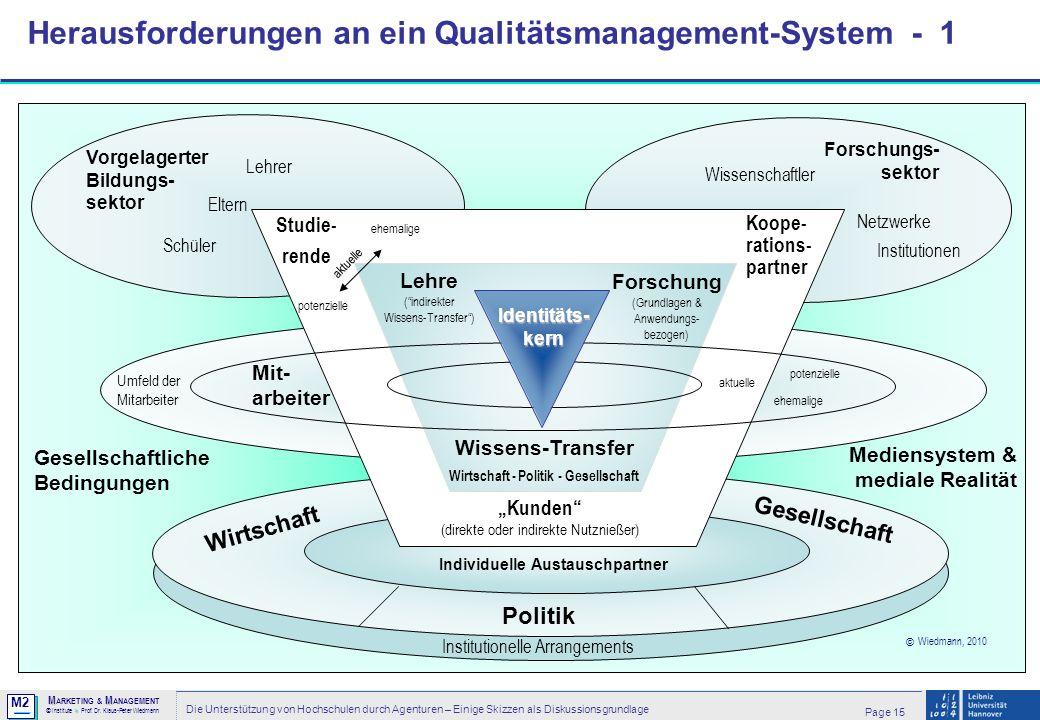 Herausforderungen an ein Qualitätsmanagement-System - 1