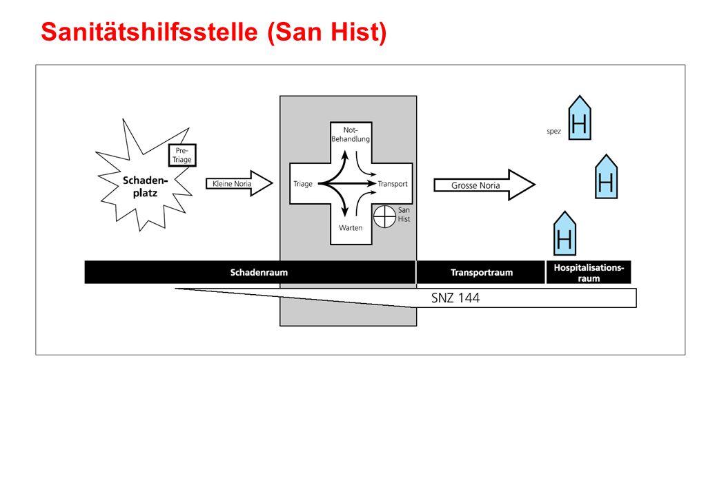 Sanitätshilfsstelle (San Hist)