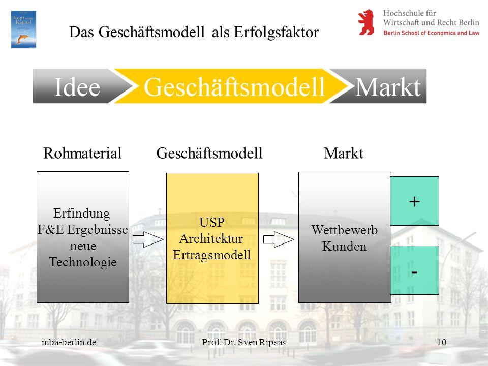 + - Das Geschäftsmodell als Erfolgsfaktor Rohmaterial Geschäftsmodell