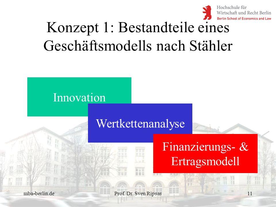 Konzept 1: Bestandteile eines Geschäftsmodells nach Stähler
