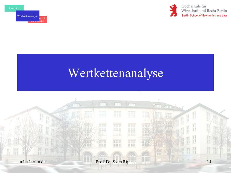 Wertkettenanalyse mba-berlin.de Prof. Dr. Sven Ripsas