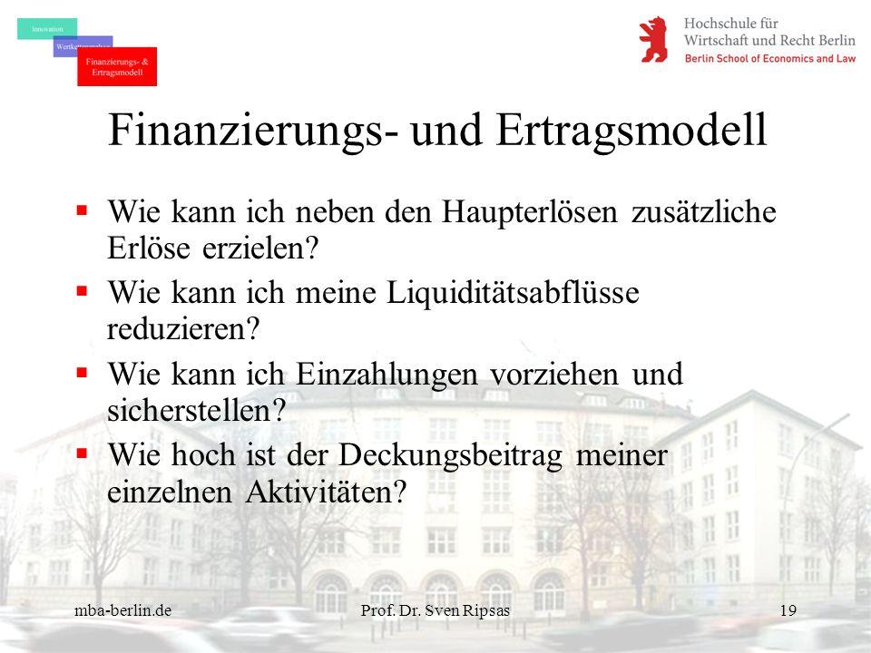 Finanzierungs- und Ertragsmodell