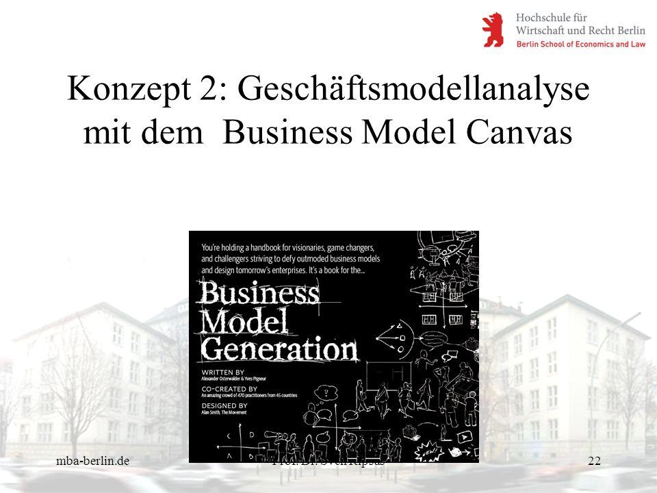 Konzept 2: Geschäftsmodellanalyse mit dem Business Model Canvas