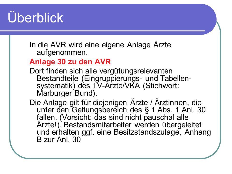 Überblick In die AVR wird eine eigene Anlage Ärzte aufgenommen.
