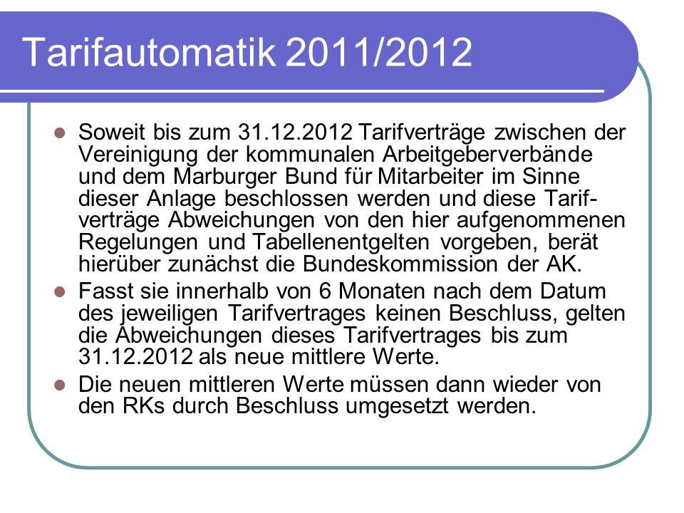 Tarifautomatik 2011/2012