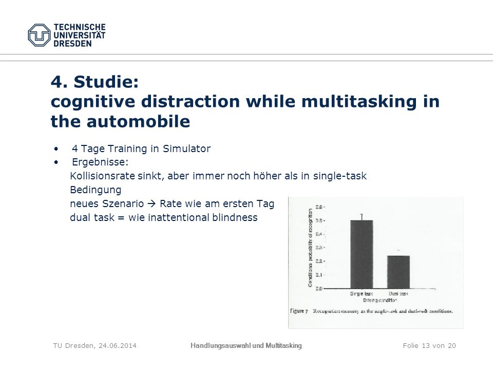 4. Studie: cognitive distraction while multitasking in the automobile