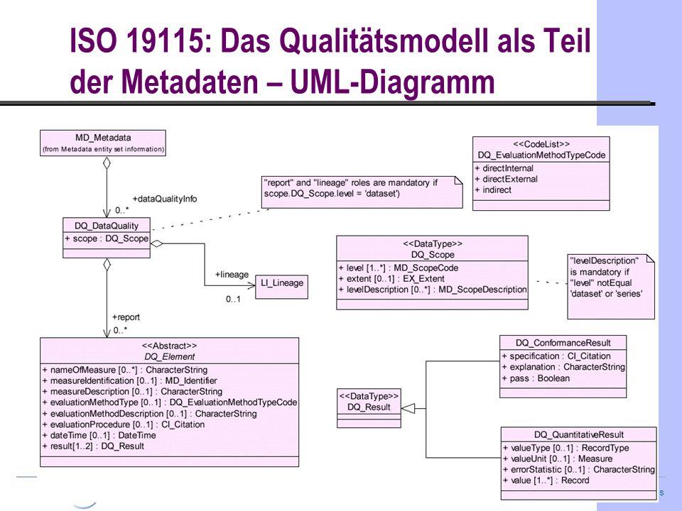 ISO 19115: Das Qualitätsmodell als Teil der Metadaten – UML-Diagramm