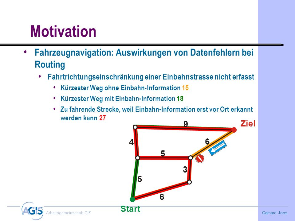 MotivationFahrzeugnavigation: Auswirkungen von Datenfehlern bei Routing. Fahrtrichtungseinschränkung einer Einbahnstrasse nicht erfasst.