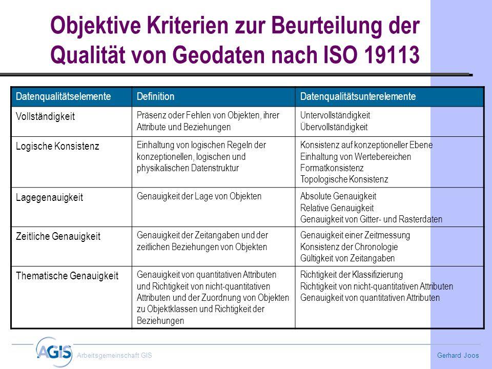 Objektive Kriterien zur Beurteilung der Qualität von Geodaten nach ISO 19113