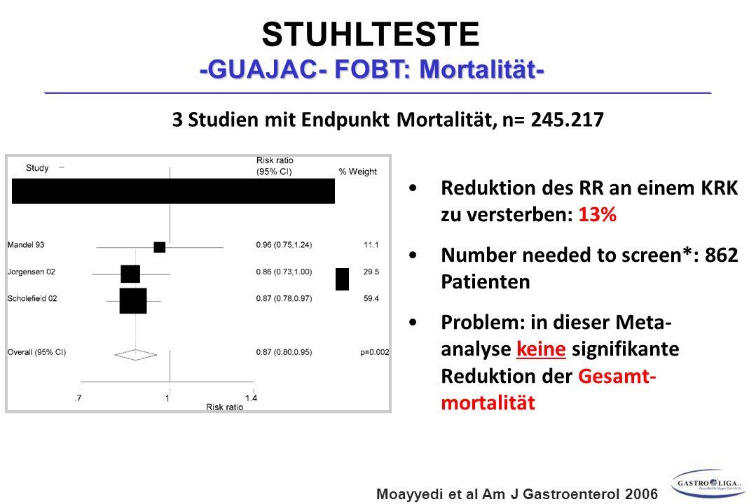 STUHLTESTE -GUAJAC- FOBT: Mortalität-