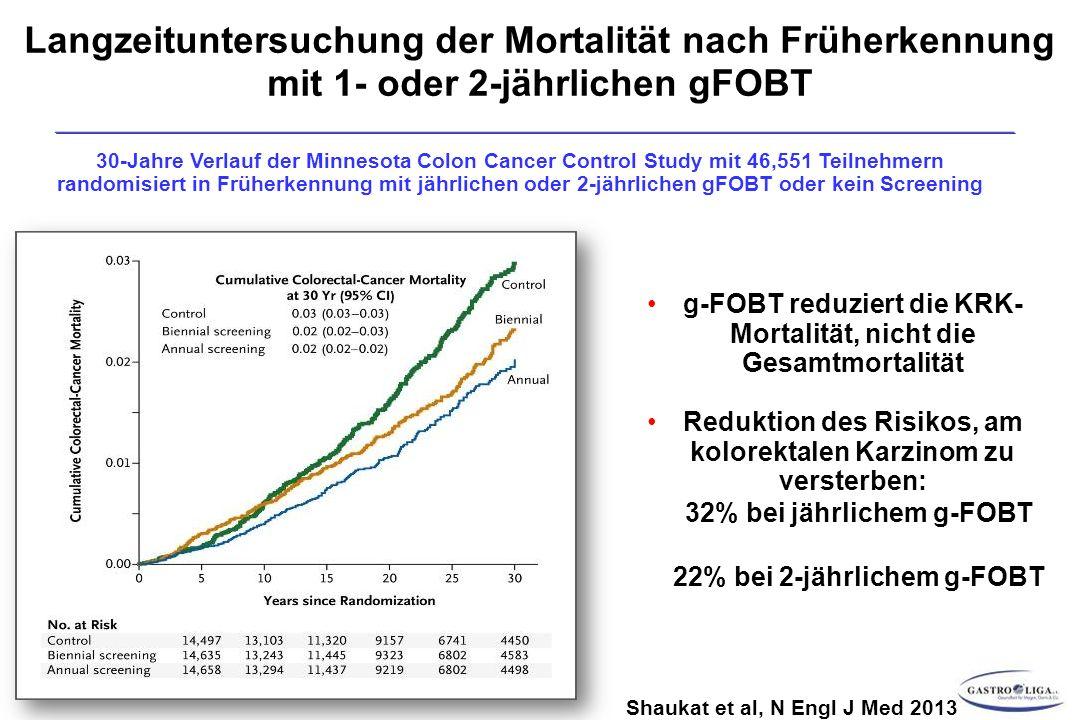 Langzeituntersuchung der Mortalität nach Früherkennung mit 1- oder 2-jährlichen gFOBT