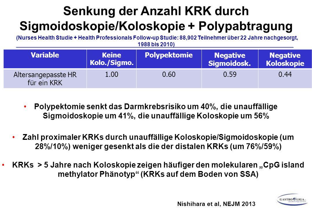 Senkung der Anzahl KRK durch Sigmoidoskopie/Koloskopie + Polypabtragung
